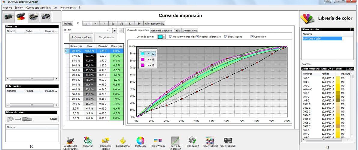 Medición del color y control de calidad Techkon